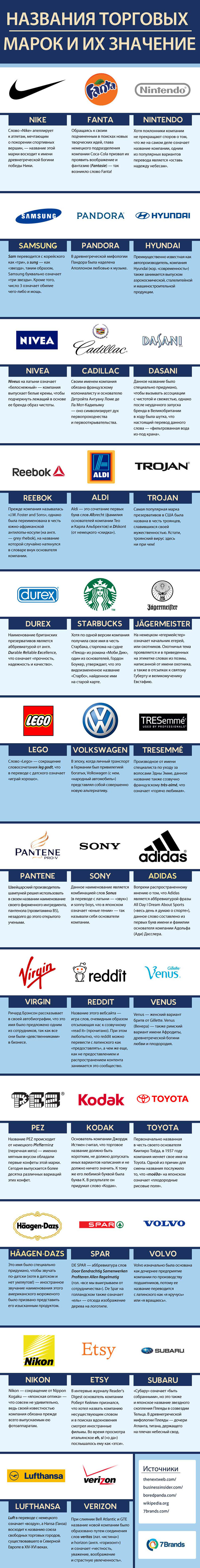 meaning of brand names_RU