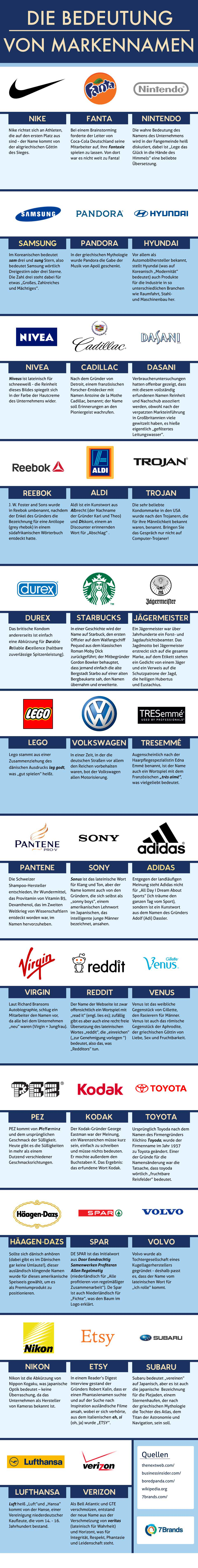 meaning of brand names_DE