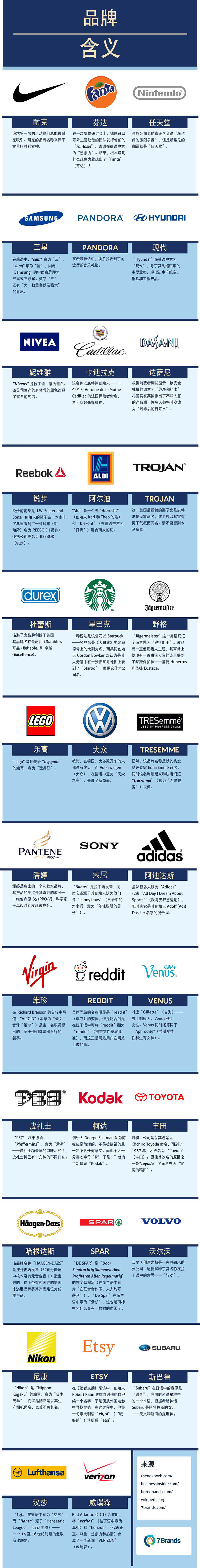 meaning of brand names_ZH