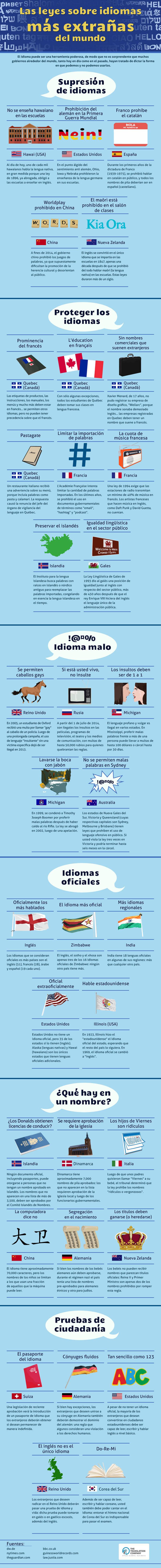 Las leyes sobre idiomas más extrañas del mundo