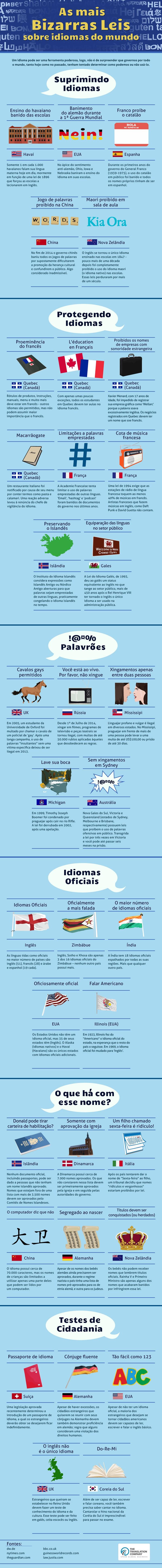 As leis de idioma mais estranhas do mundo